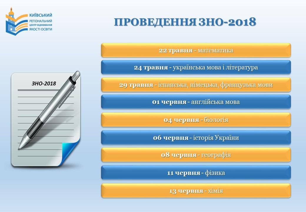 проведення-2018