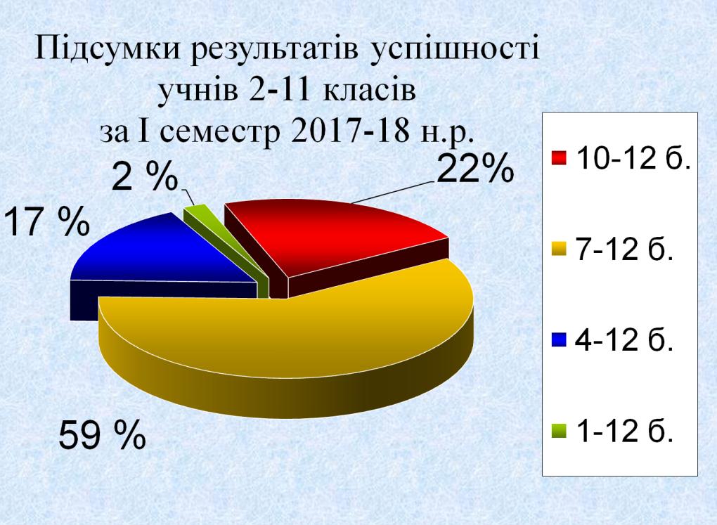 pidsumki I 2017-18