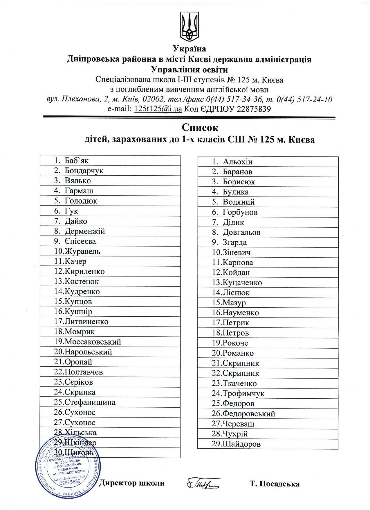 Список 1-х класів 2018-19